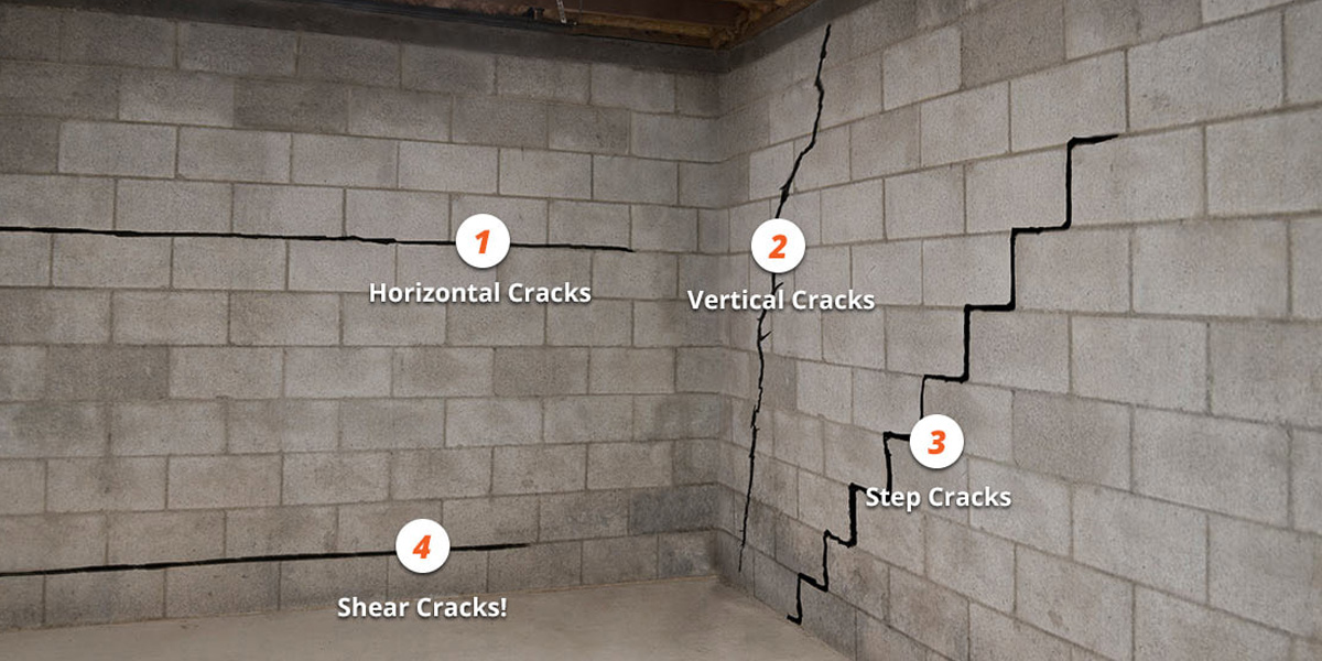 Best Basement Wall Crack Repair Kit